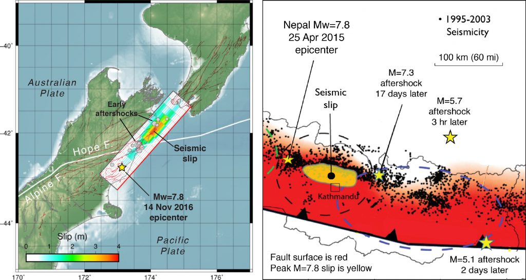 14 November 2016 Mw=7.8 New Zealand earthquake shows an uncanny resemblance to the 2015 Nepal shock